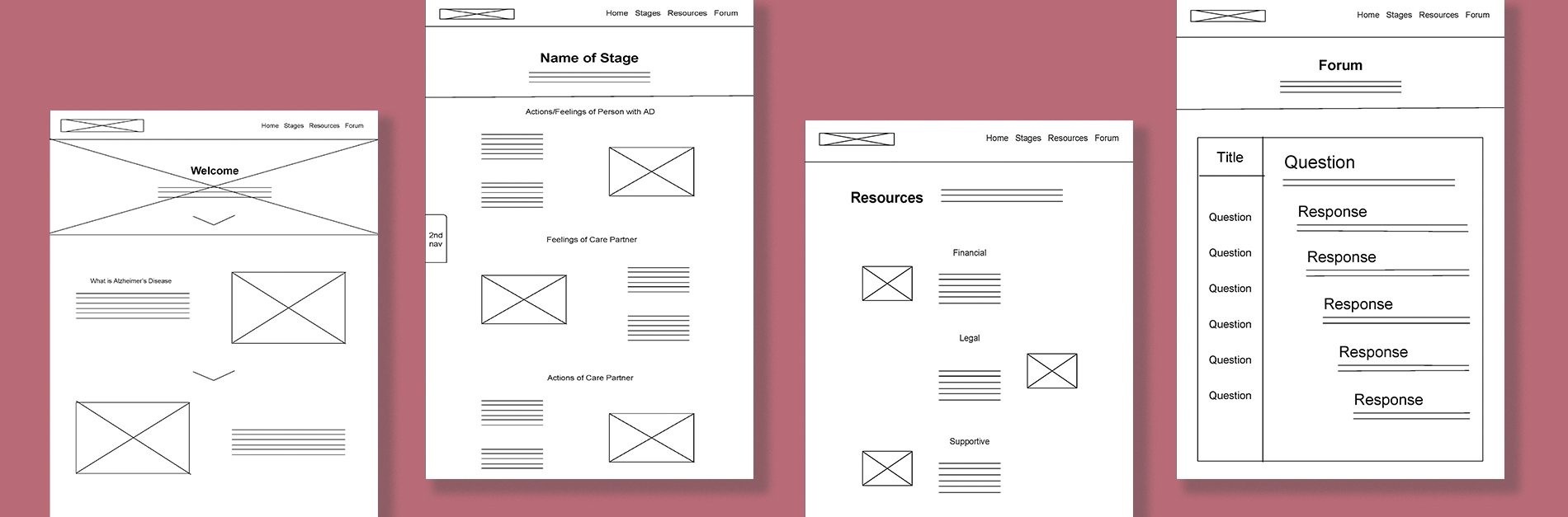 Care Partners Wireframes