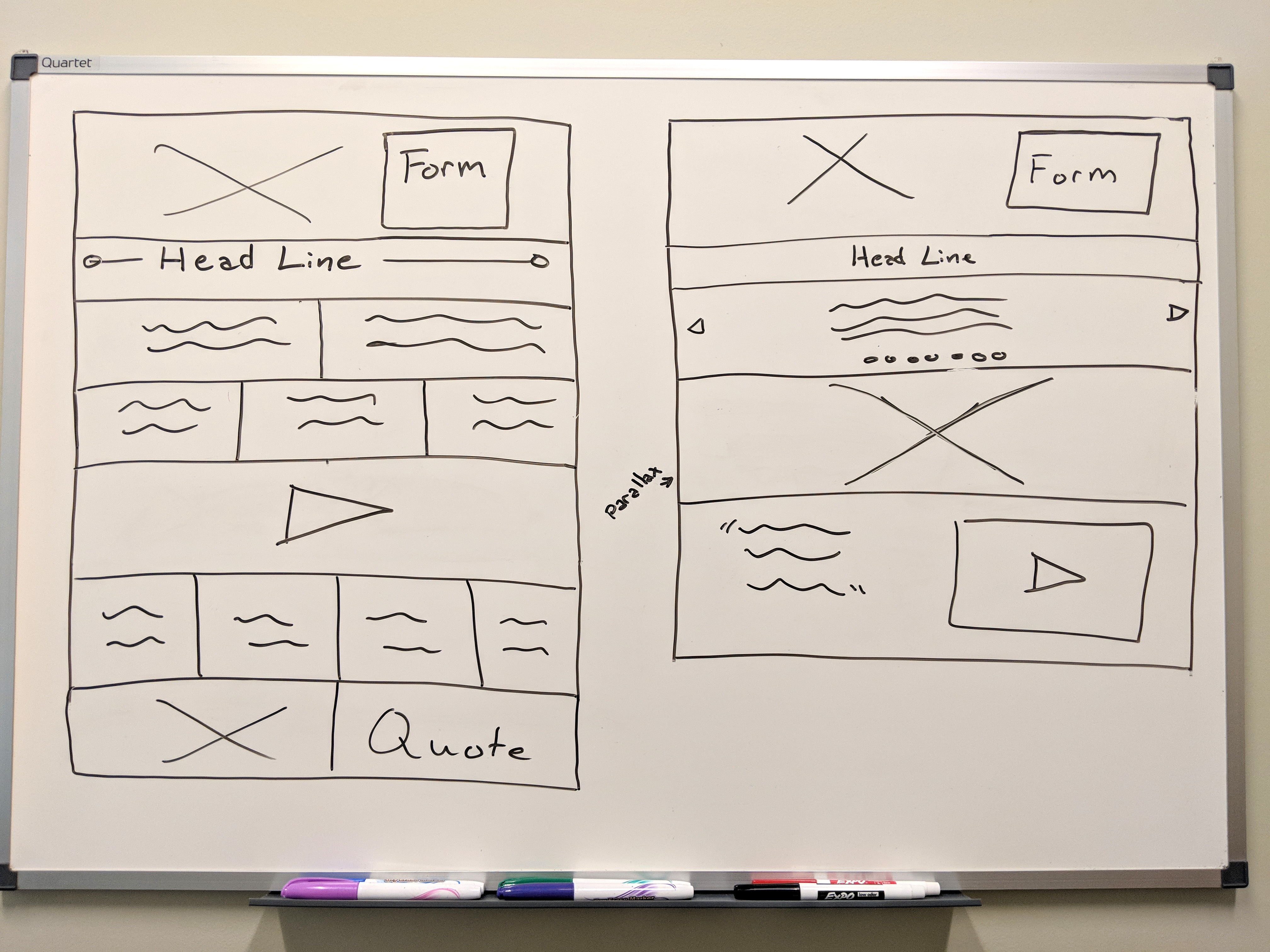 ad landing page wireframe